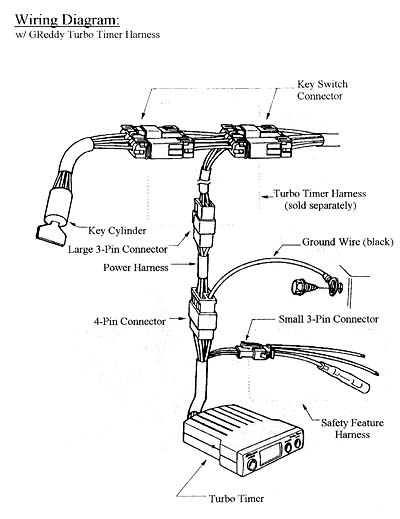 greddy_turbo_timer1 hks turbo timer wiring diagram subaru efcaviation com apexi turbo timer wiring diagram subaru at bakdesigns.co