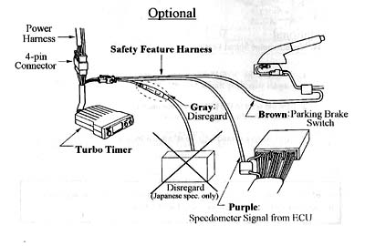 Turbo Timer Wiring http://www.fd3s.net/greddy_turbo_timer_manual.html