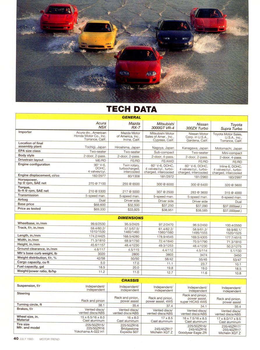 MOTOR TREND MAGAZINE July 2017 Future Cars Issue INFINITI QX80 MONOGRAPH CONCEPT