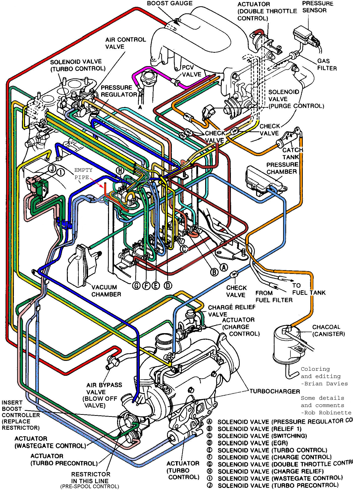 vacuum hose replacement airplane vacuum diagram #12